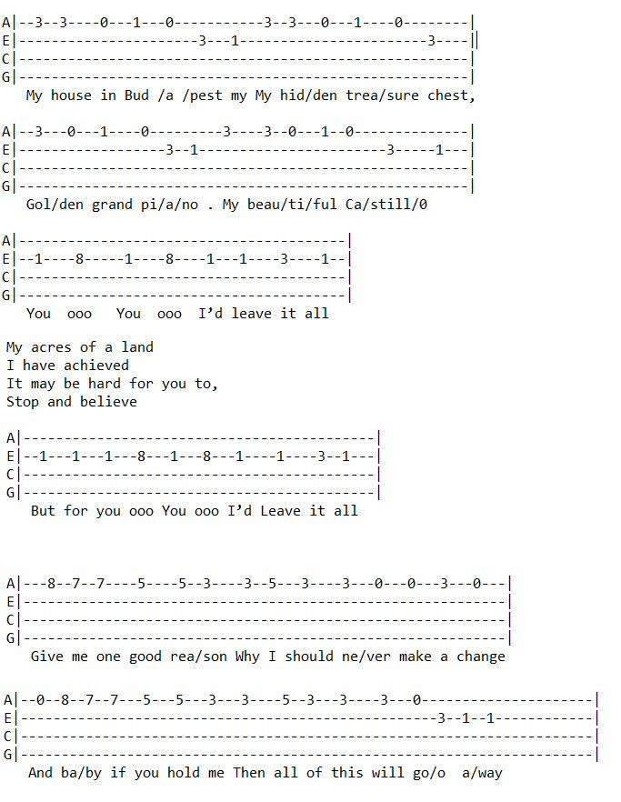 Funky Skinny Love Birdy Ukulele Chords Collection - Song Chords ...