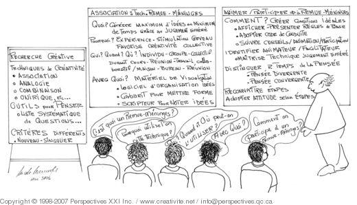 Brainstorming definition essay