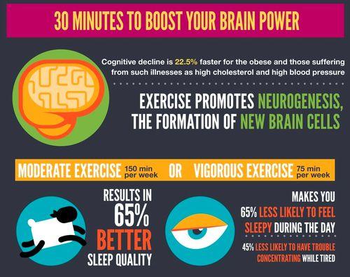 Increasing brain speed picture 4