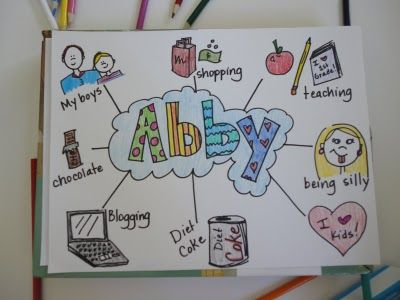 first day of school - name map (with pictures of things you love)