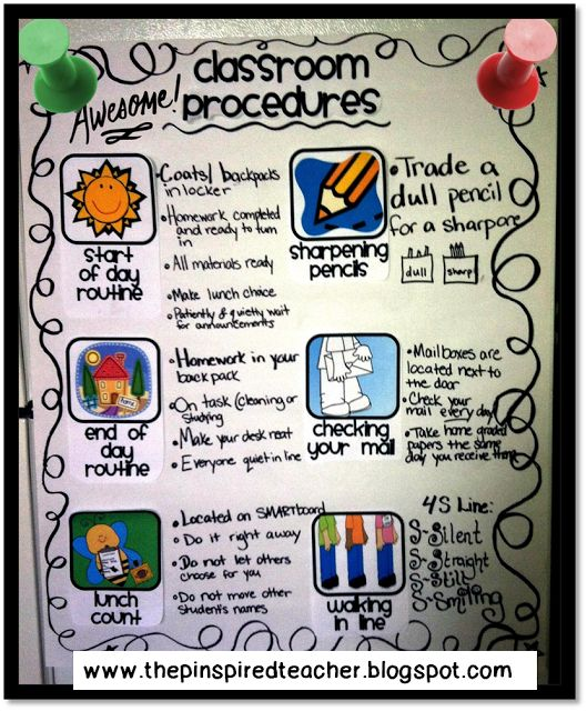 Elementary Classroom Procedures : Kallen classroom procedures