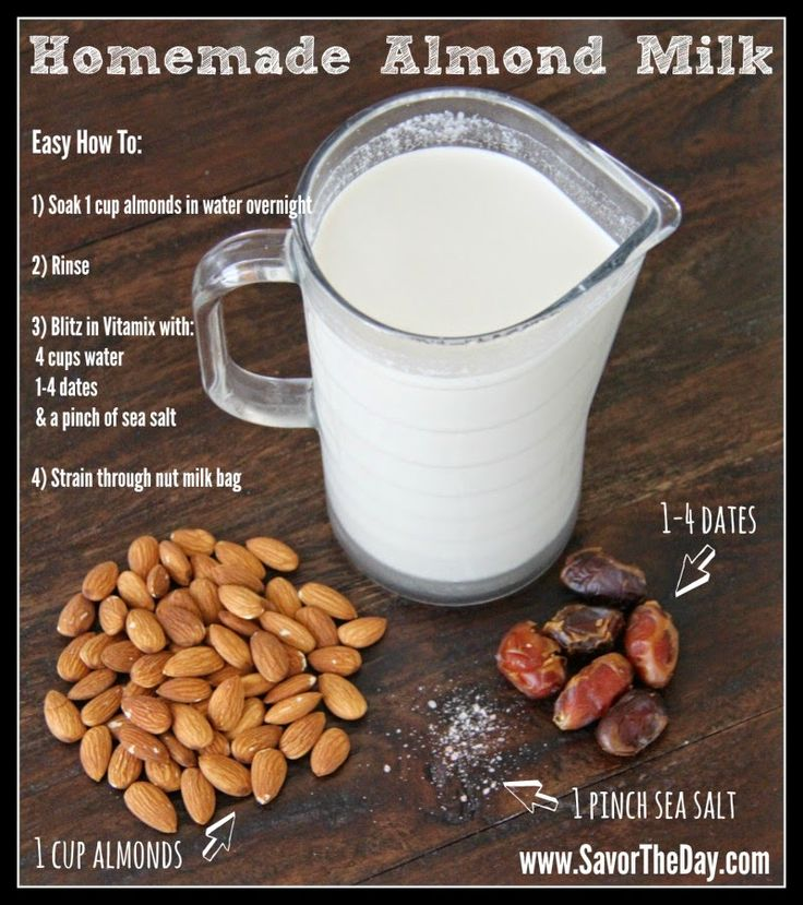Recipe for Homemade Almond Milk | Meadow Linn's Recipes | Pinterest