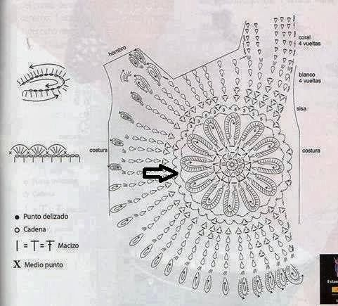 Blusa de crochê da Ana Maria Braga - Gráfico, receita, fotos e modelos - Toda Moderna