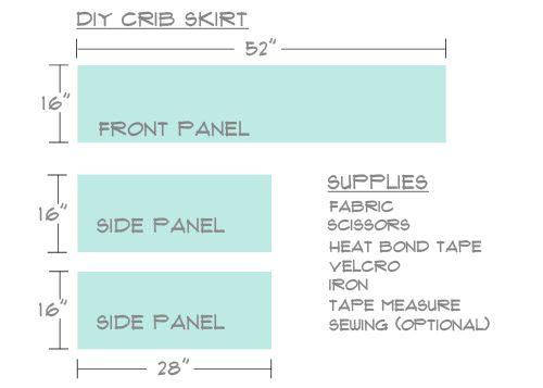 How to DIY a crib skirt - #nursery