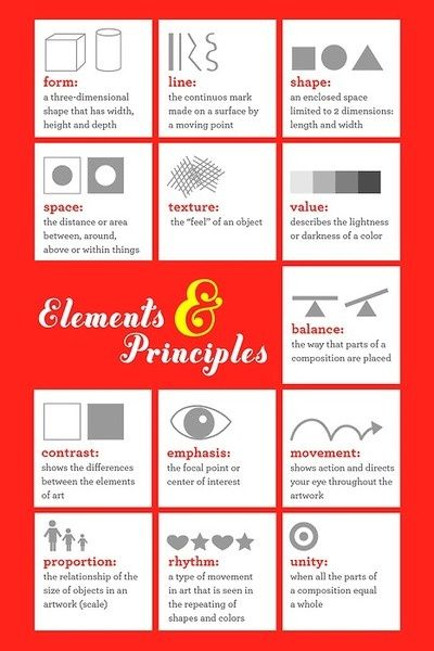 Elements And Principles Of Art Worksheet : Elements of art worksheets and principles