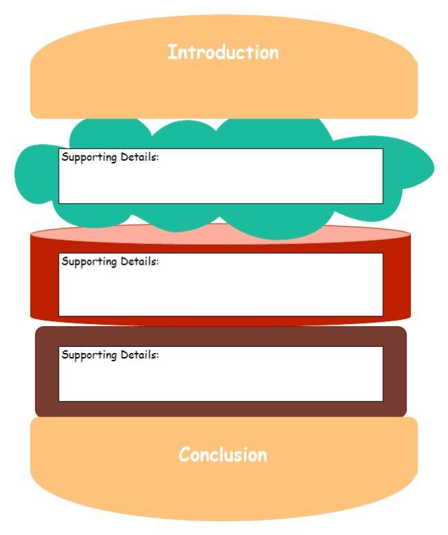Hamburger Essay Graphic Organizer