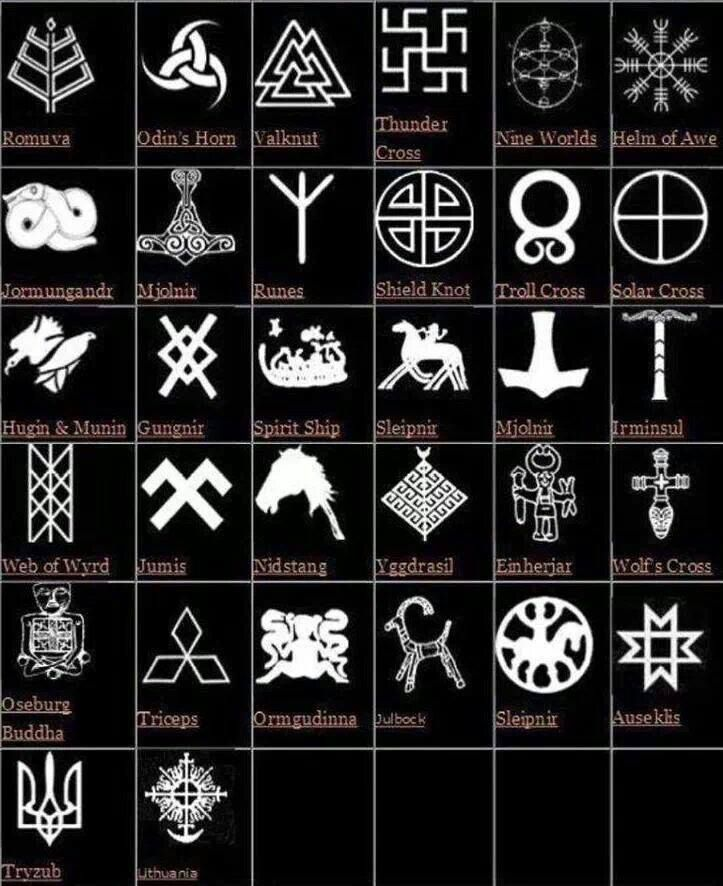 Similiar Old Norse Berserker Symbols Keywords