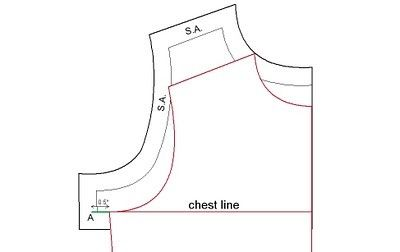 Sewing 101 Using a commercial pattern tips and