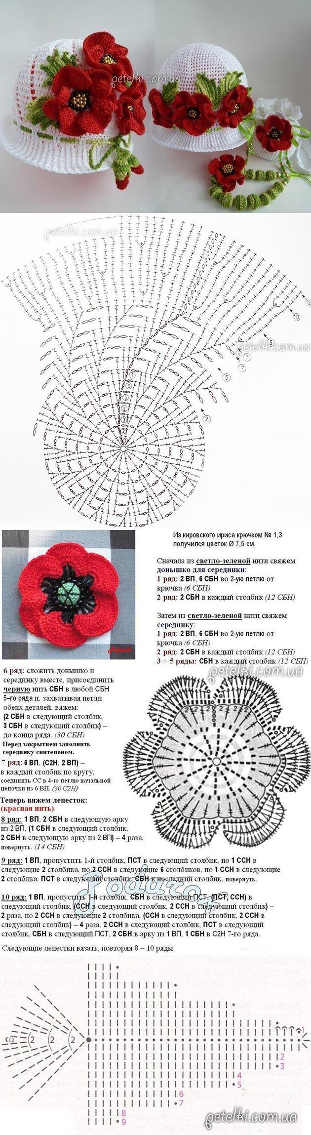 Схемы цветов на шапочку крючком для