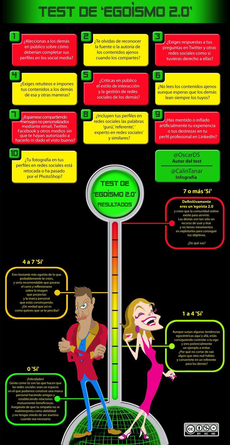 Test de 'Egoísmo 2.0': La Infografía