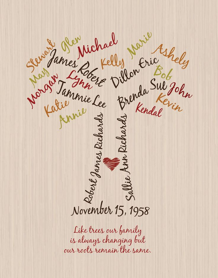 Custom Family Tree, Typography 11x14, Digital Print. $40.00, via Etsy.