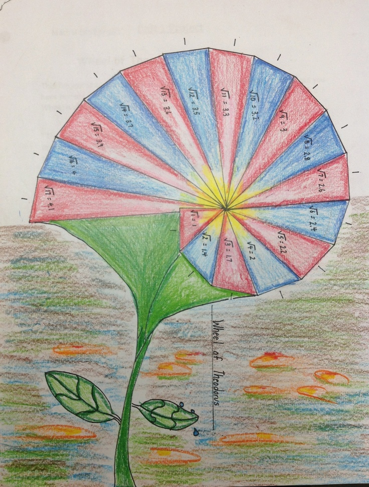 Flower | Wheel of Theodorus | Pinterest: http://pinterest.com/pin/546694842236347277