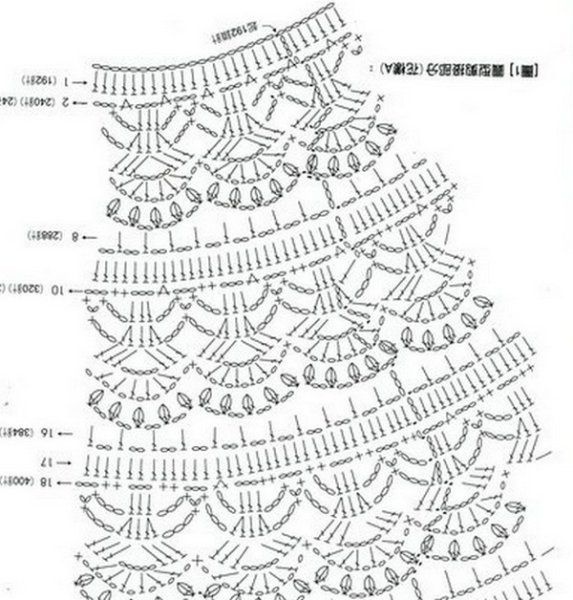 Crochet baby dress diagram pattern dancox for dresses crochet patterns for baby ropa bebe pinterest ccuart Image collections
