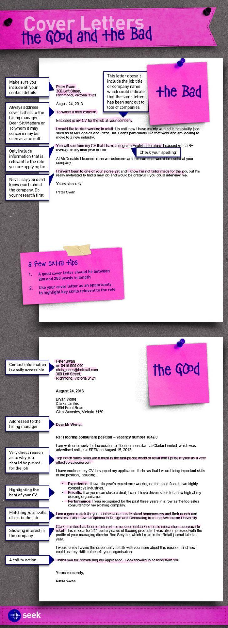 visual essay maker