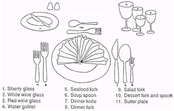 how to set a table foooood pinterest