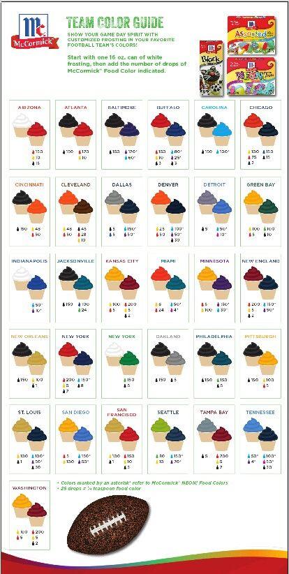 Food Coloring Drop Chart