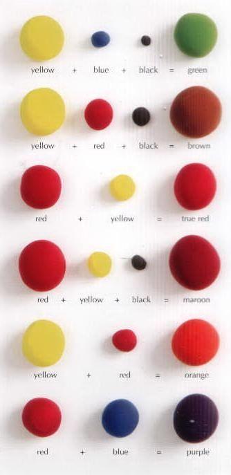 Как сделать красный крем ярко красным