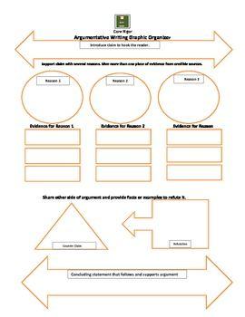 Persuasive Essay Middle School Graphic Organizer