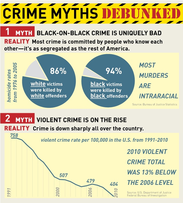 an analysis of the television in the united states and the crime rate rise Is violent crime really on the rise  the federal bureau of investigation's crime in the united states 2013 shows that the  the violent crime rate declined by.