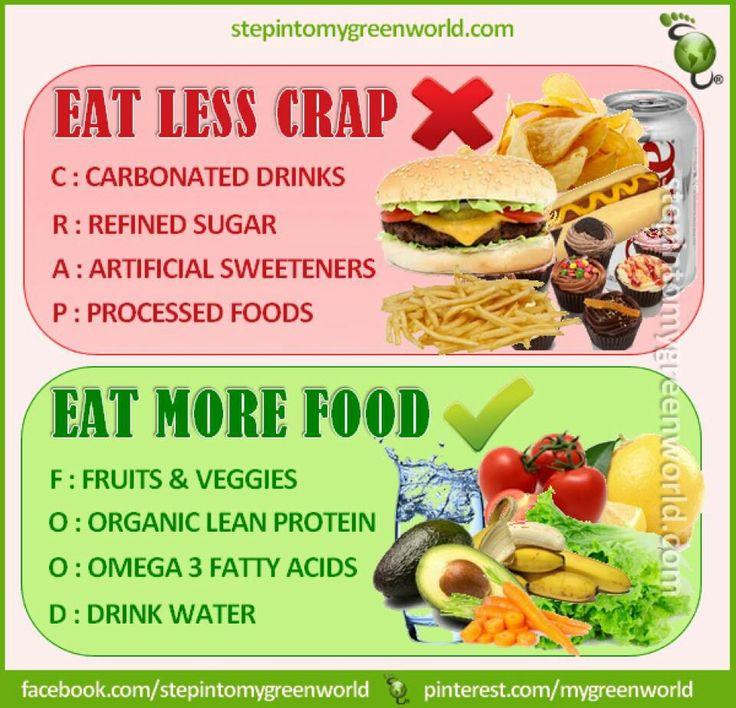 Crap vs food masterchef pinterest for Cuisine vs food