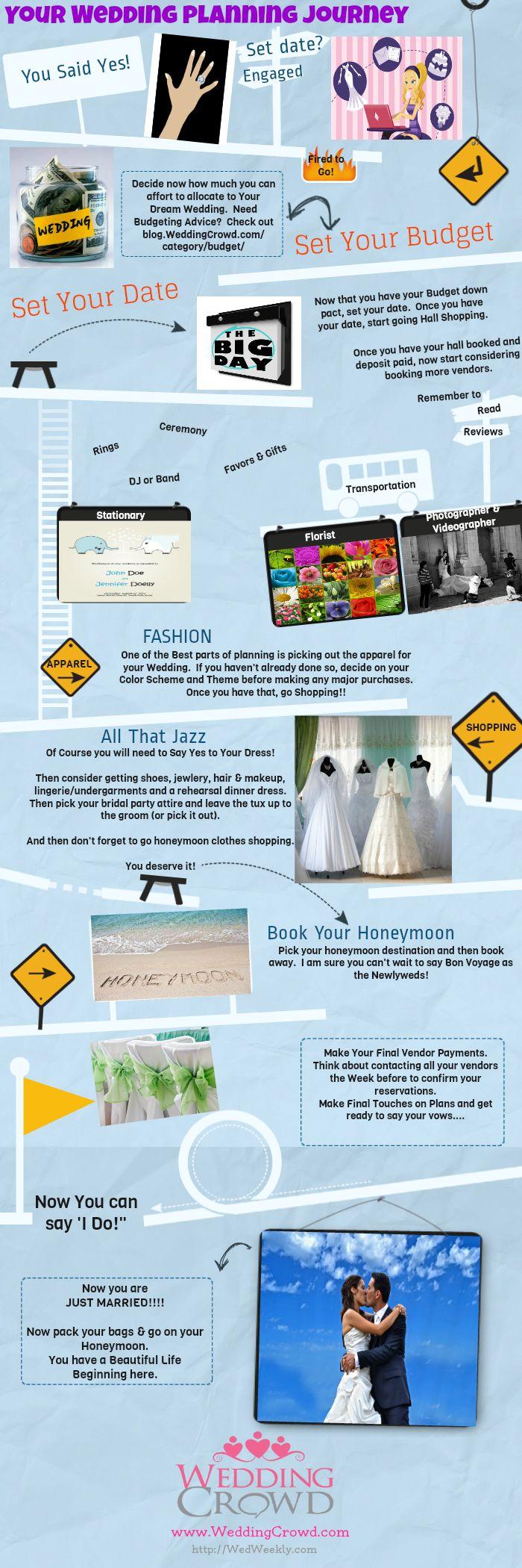 wedding planning journey