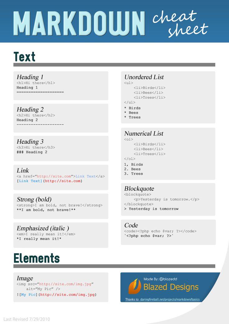 markdown syntax cheat sheet pdf