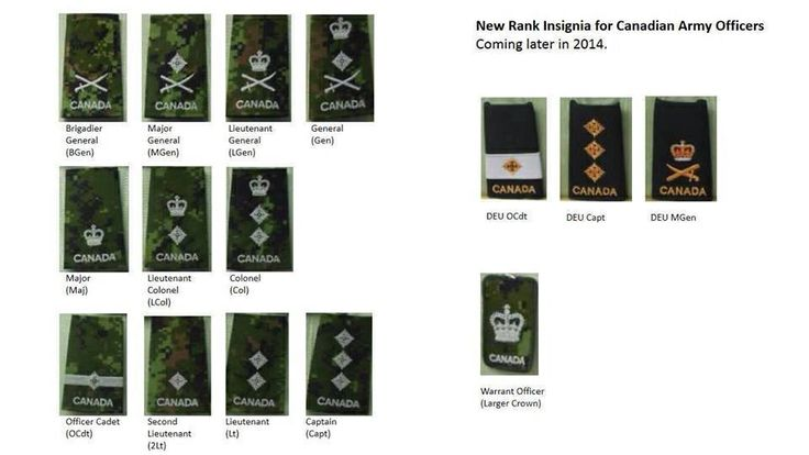 Pin Canadian Army Rank Insignia on Pinterest