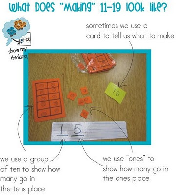 composing and decomposing numbers 11-20.  Nice overview of lesson plan