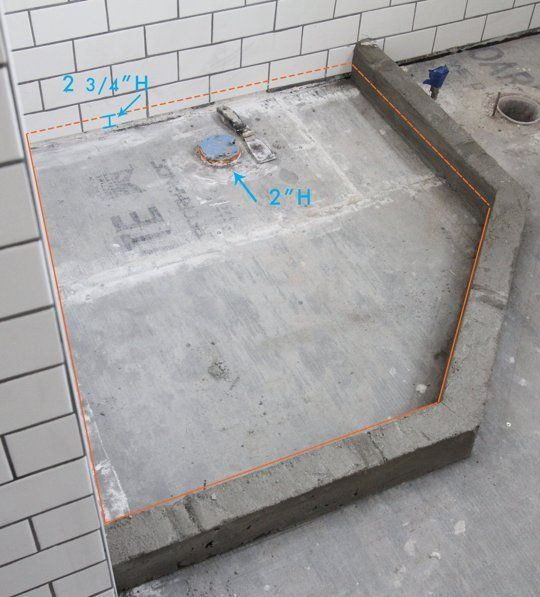... Renovation: How to Build a Custom Tiled Shower Pan — Apartment