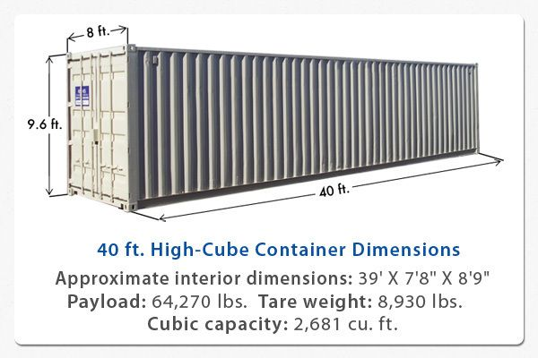 40 ft high cube sea shipping container survival for 30 foot shipping container