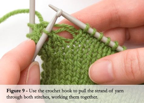 Basic Knitting Articles | The Knitting Site