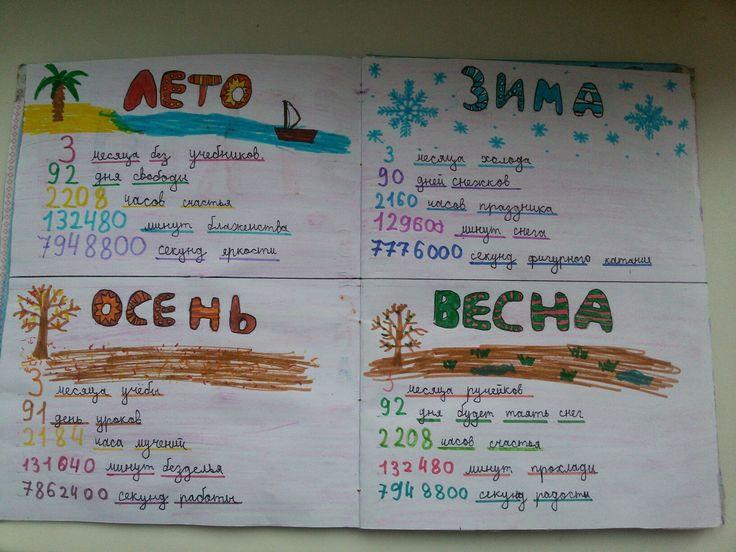 Прическа на 1 сентября 1 класс фото