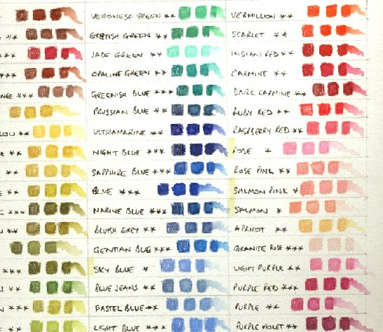 watercolour pencil swatches