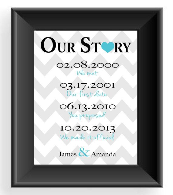 First Anniversary Gift for Husband or Wife-Wedding Gift for Couple ...