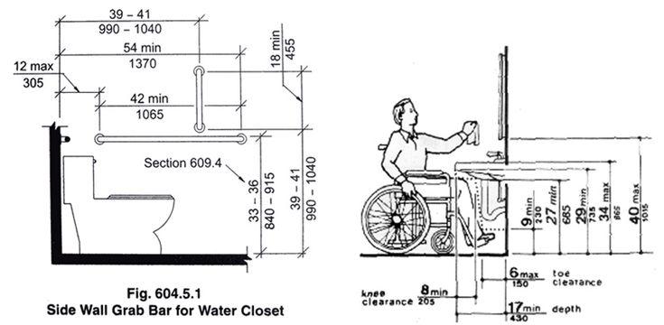 Ada Compliant Public Bathroom Basics Pinterest