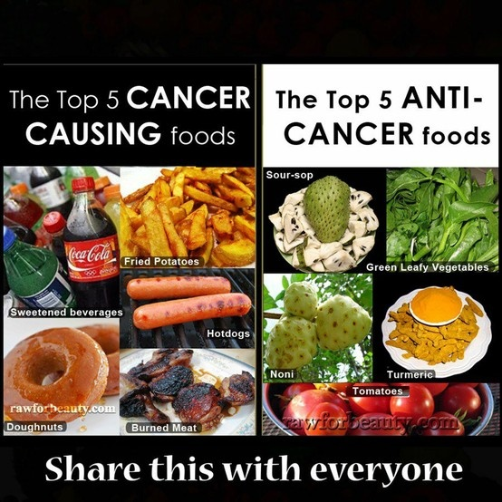 Food that causes cancer helpful tips pinterest for Cuisine for a cause