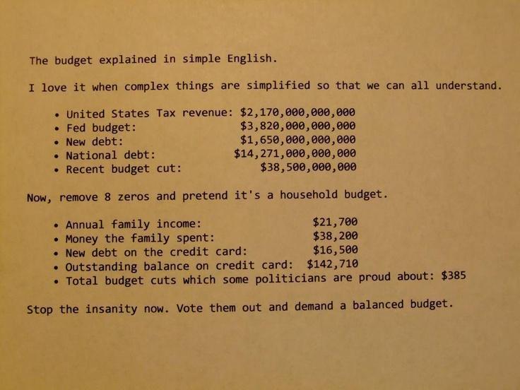 The gov't budget explained.