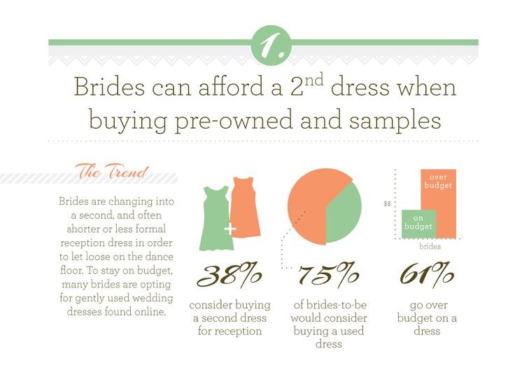 latest save book brides sample sale