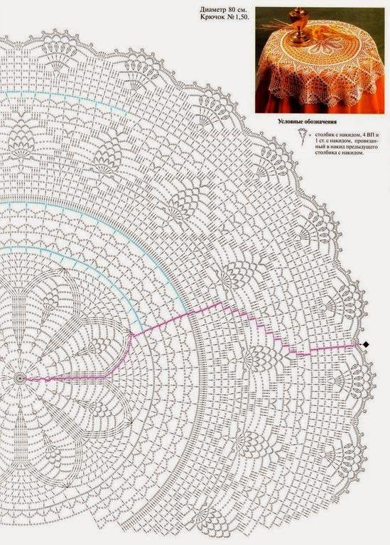 Схемы вязания круглой скатертью