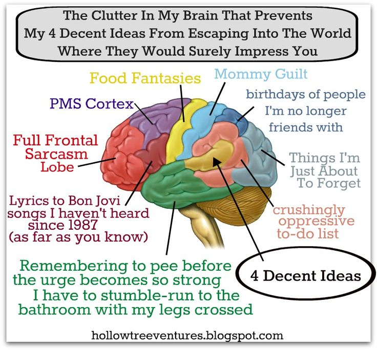 Hollow Tree Ventures: Brain Clutter Is Clogging Up My Mother's Day Wishes