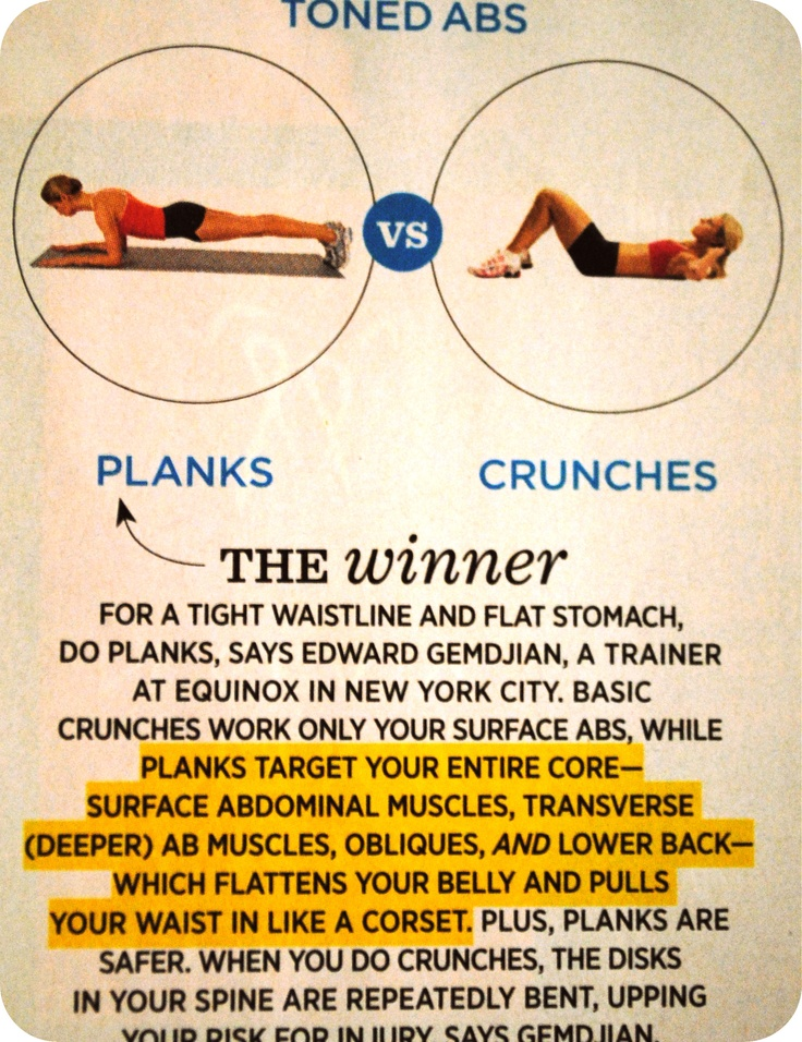 Planks vs. Crunches. Planks win, see why, from Women's Health Magazine