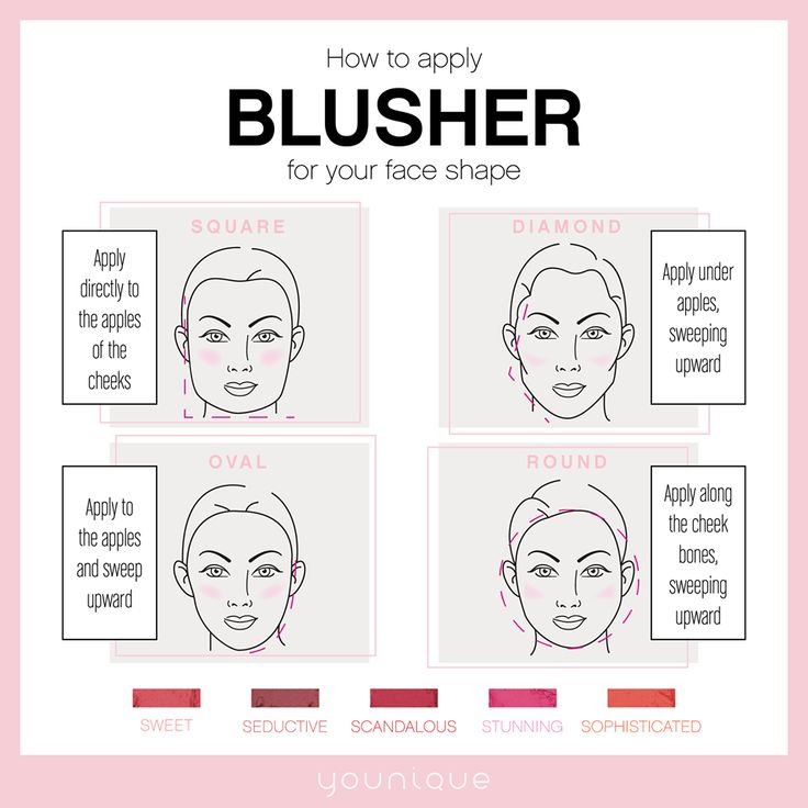 How To Apply Blusher: The Beauty Hacks You Need Right Now