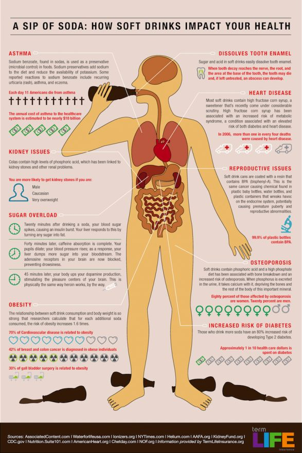 Just a FEW of the reasons I quit drinking soda, going on 6 months(: don't miss it a bit.