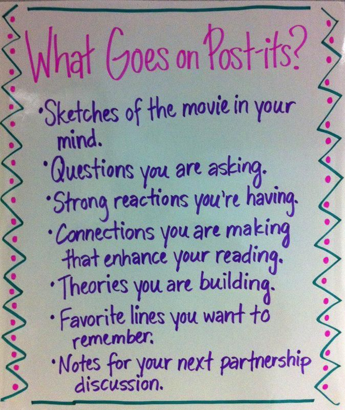 """What goes on post-its?"" to support comprehension."