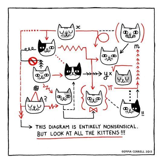 Http Www Razzledazzlerecipes Com Birthdays Cat Kitten Cake Htm