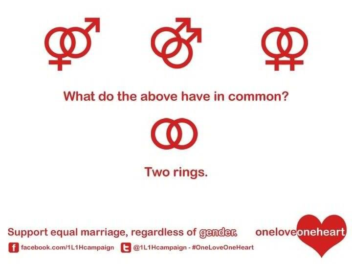 Support equal marriage