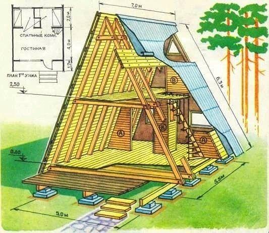 Дача своими руками треугольная 796