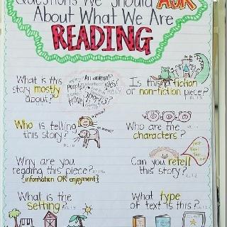 Reading Thoughts | School Stuff | Pinterest