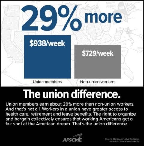 To anyone who has badmouthed unions, please consider this.