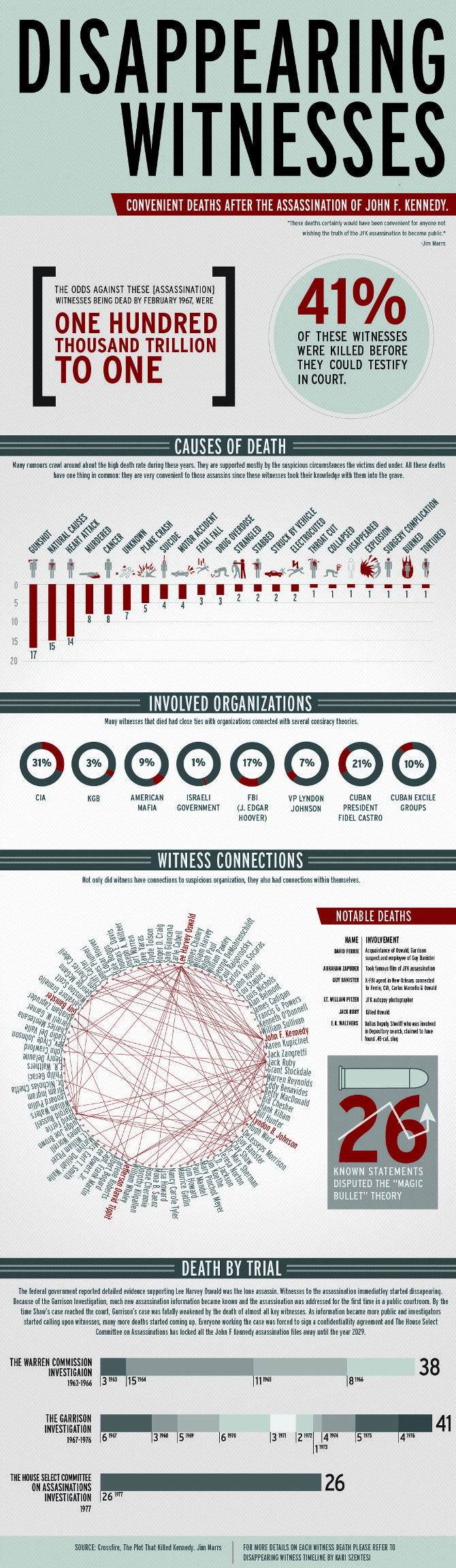 Infographic definition iconoclastic wars